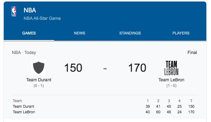 NBA All Star Game 2021 Live Score